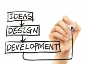 Design progress drawn by 3d hand — Stockvector