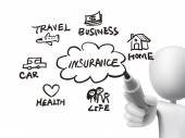 Presentation of insurance drawn by 3d man — Vettoriale Stock