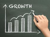Growth graph drawn by hand — Διανυσματικό Αρχείο