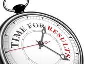 Tempo per orologio concetto risultati — Vettoriale Stock