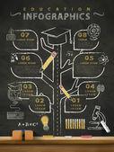 Creative education infographics blackboard  — Vecteur
