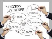 Success steps written by a business team — Stock Photo