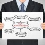 Businessman holding risk management flow chart — Stock Vector #78487876