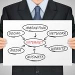 Businessman holding Internet flow chart — Stock Vector #78487836