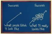 Success think and reality concept — Stock Photo