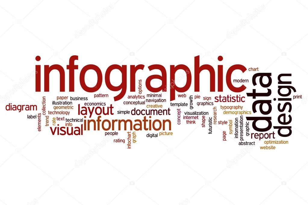 Infographics in word
