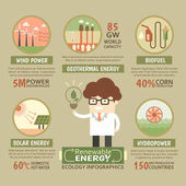 Sustainable Renewable energy ecology infographic — Stock Vector