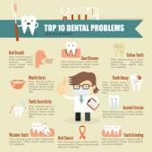 Dental problem infographic — Stock Vector