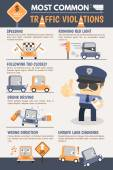 Traffic Violation Infographic — Stock Vector