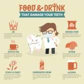 Dental problem health care infograph — Stock Vector