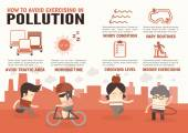 Characters about how to avoid exercising in pollution — Stockvektor