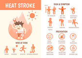 Health care infographics about heat stroke — Stock Vector