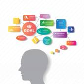 Mind map thinking  — Stock Vector