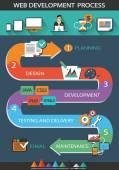 Web Development Process. — Stock Vector
