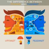 The difference between optimist and pessimist — Stock Vector