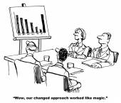 """""""Wow, our changed approach worked like magic."""" — Stock Vector"""