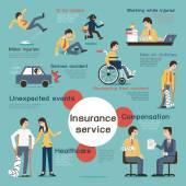 Insurance infographic — Stock Vector