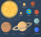 Flat solar system — Vettoriale Stock