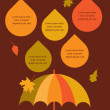 Autumn time. umbrella with rain drops , place for your text — Stock Vector #54803175
