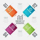 Four Way Flips Infographic — Stock Vector