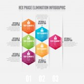 Hex Phase Elimination — Stock Vector