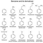 Chemical formulas of benzene and its derivatives — Stock Vector