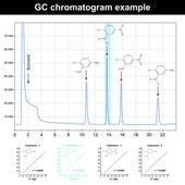 GC chromatogram example — Stock Vector