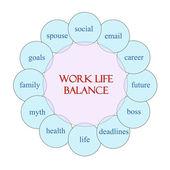 Work Life Balance Circular Word Concept — Stock Photo