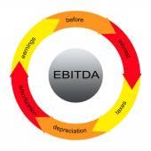 Ebitda 単語円と矢印のコンセプト — ストック写真