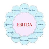 EBITDA Circular Word Concept — Stock Photo