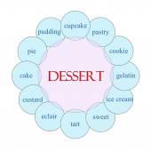 Concetto di parola circolare di dessert — Foto Stock