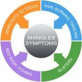 Shingles Symptoms Word Circles Concept — Stock Photo