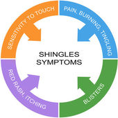 Shingles Symptoms Word Circle Concept — Stock Photo
