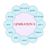 Generation X Circular Word Concept — Stock Photo