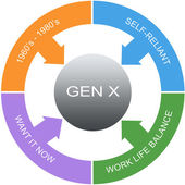 Generation X Symptoms Word Circles Concept — Stock Photo