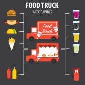 Food Truck INFOGRAPHICS — Stock Vector