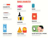 Bad Habits infographics — Stock Vector