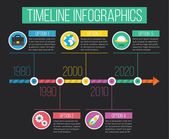Vector Timeline Infographics 03 — Stock Vector