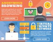 Anonymous browsing, virtual private network, vpn flat illustration concepts set — Stock Vector