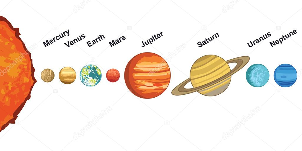 Planets of our solar system. — Stock Vector © sntpzh #64192411