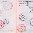 Inside of a well traveled european passport with  kinds of travel stamps from different customs — Stock Photo #66111701