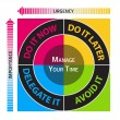 Diagram for the effective time management — Vector de stock  #64584595