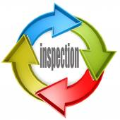 Inspection color cycle sign — Stock Photo