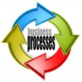 Business processes color cycle sign — Stock Photo