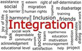 Integration - wordcloud — Stock fotografie