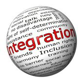 Integration - wordcloud — Stock Photo