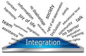Integration Wordcloud — Stock Photo