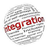Integration Wordcloud — Stok fotoğraf
