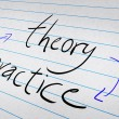 ������, ������: Theory Practice written on a note pad