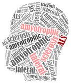 ALS. Word cloud illustration brain disease related. — Zdjęcie stockowe
